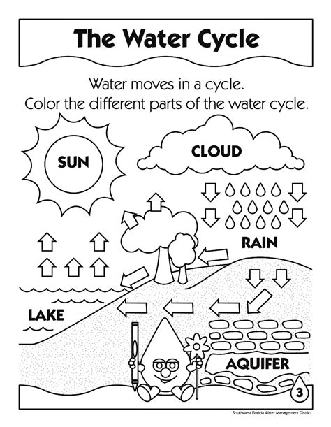 color cycle printable water cycle coloring pages enjoy coloring