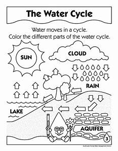 Printable Water Cycle Coloring Pages