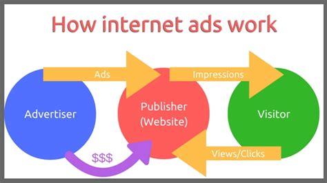 How Internet Ads Work & How Sites Make Money Using Them