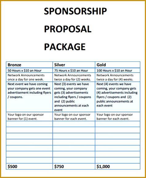racing sponsorship proposal template fabtemplatez