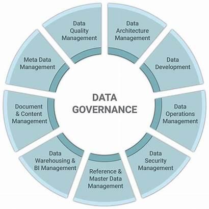 Governance Data Management Yardstick Excellence Enlarge Ascention