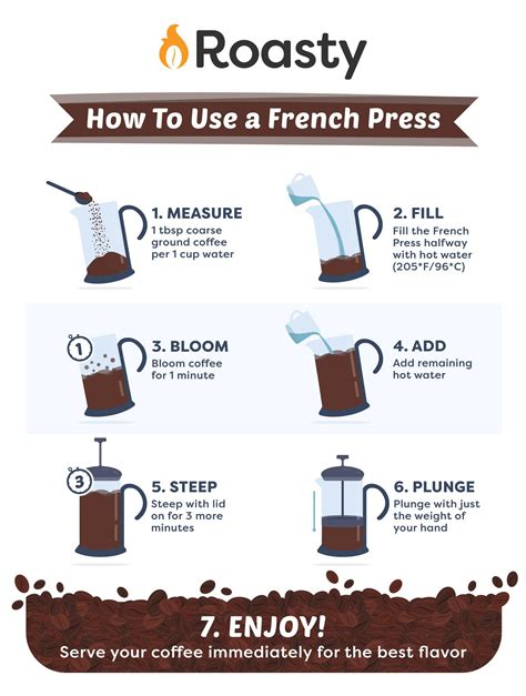 To use another immersion ratio, such as 1:8 or 1:5 for cold brew, you can radically change the taste. The 10 Best French Press Coffee Makers in 2020 Reviewed | Coffee menu, Coffee recipes, Coffee ...