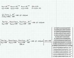 Titration äquivalenzpunkt Berechnen : gleichung h herer ordnung wissenstransfer anlagen und ~ Themetempest.com Abrechnung