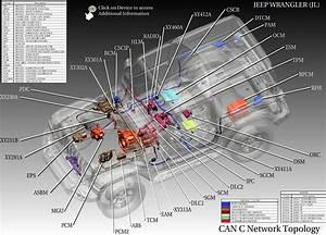2018 Jeep Jk Wiring Diagram