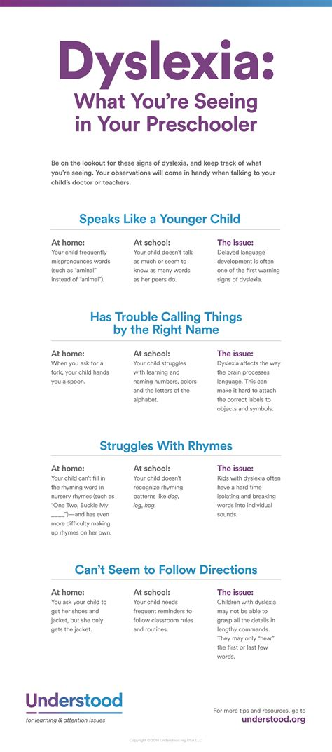 dyslexia warning signs and symptoms in your preschooler 865 | cac9c1ad9982439eb030493ceb4d400d