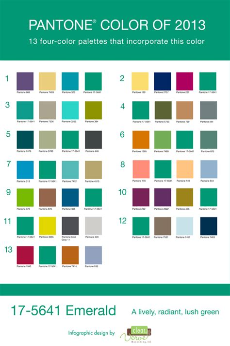 pantone color of the year emerald color pallets using emerald color combos green color