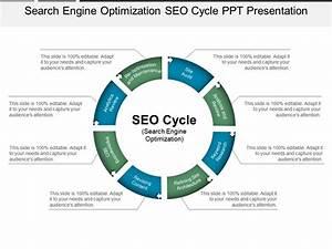 Search Engine Optimization Seo Cycle Ppt Presentation