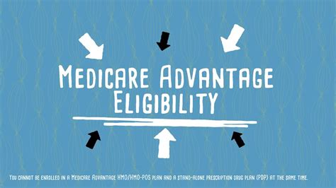 Our content is free because we may earn a commission allied coverage has a broad range of partners that offers different types of health insurance plans designed to meet the specific needs of each client. 2019 Reid Health Alliance Medicare Plans Sales Video - YouTube