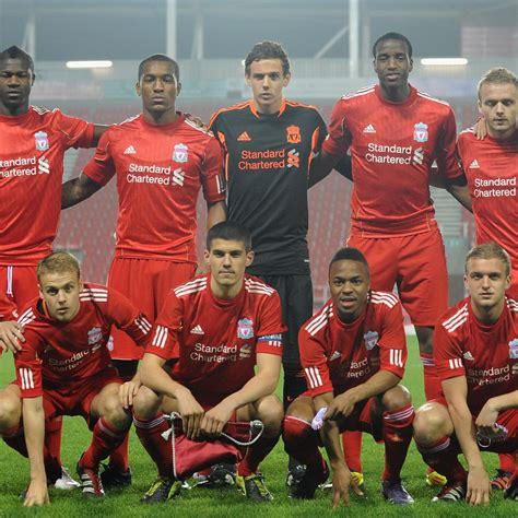 Liverpool FC: How to Maximise the Returns from the ...