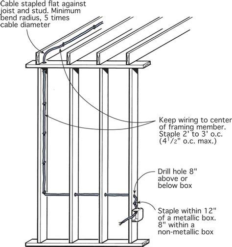 wiring jlc
