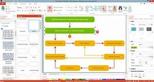 Block Flow Diagram Maker