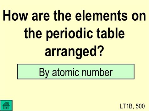 Periodic table jeopardy game urtaz Images