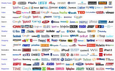 articles  reviews  excellent websites