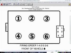 Engine Firing Diagram  V