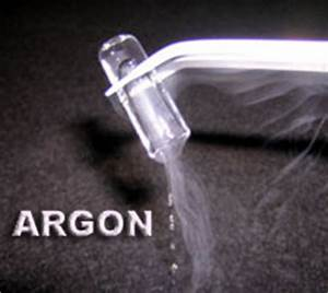 Argon Element Properties, Noble Gas Group, Periodic Table ...