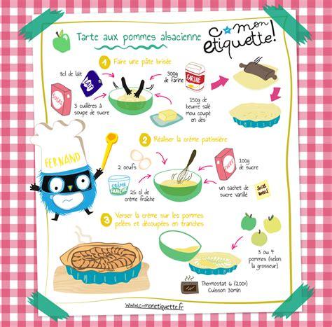 recette cuisine pour enfants recette tarte alsacienne patisserie cuisine and food
