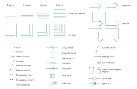 electrical symbols electrical diagram symbols