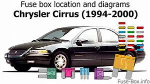 Fuse Box Location And Diagrams  Chrysler Cirrus  1994