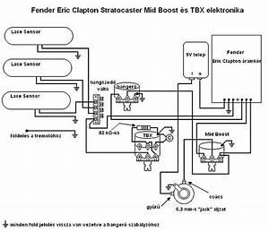 Eric Clapton Strat Wiring Diagram