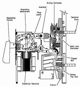 low voltage circuit breaker review engineers edge www With circuit components