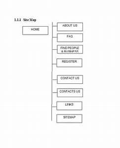 28 Website Structure Diagram