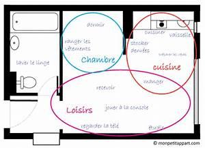 Plan Aménagement Studio 30m2. am nagement studio 30m2. am nagement d ...