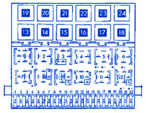 1998 Volkswagen Jettum Fuse Box Diagram by Volkswagen Jetta Glx 1998 Fuse Box Block Circuit Breaker