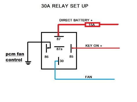 Fan Wiring Questions For With American Autowire