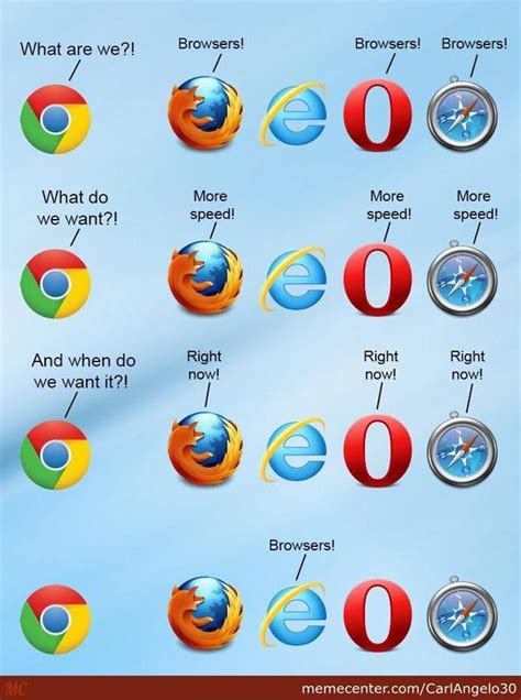 Internet Explorer Memes - indy100 on internet explorer monday humor and meme