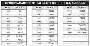 Mariner Outboard Year By Serial Number