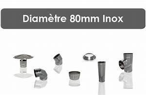 Tuyau Poele A Granule Diametre 80 Brico Depot : tuyau poele a pellet diametre 80 ~ Dailycaller-alerts.com Idées de Décoration