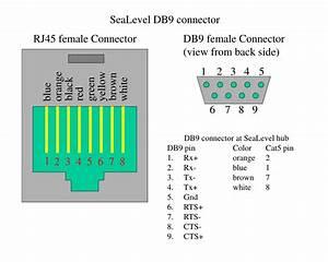Rj45 Connector Pinout Details