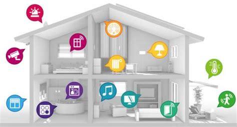 Smart Home Planung ein smart home richtig planen sch 214 ner wohnen