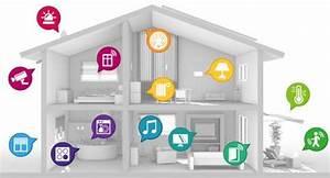 Smart Home Planer : smart home planung smart home planung 2besmart smart home planung leichtgemacht planungswelten ~ Orissabook.com Haus und Dekorationen
