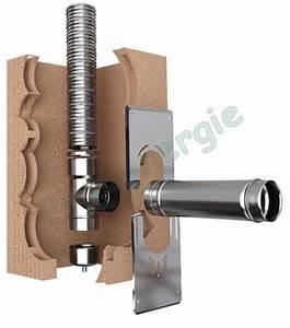 Conduit Cheminée Inox : tuyaux flexibles en inox double peau pour tubage de ~ Edinachiropracticcenter.com Idées de Décoration