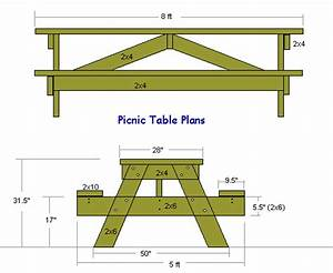 DIY Picnic Table ~ Forkable