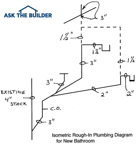 For 30 Plumbing Diagram by How To Slope Drain Lines
