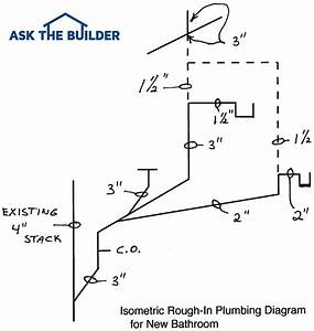 How To Slope Drain Lines