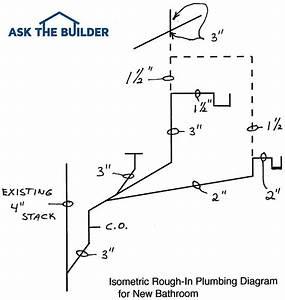 Rough-in Plumbing Diagram