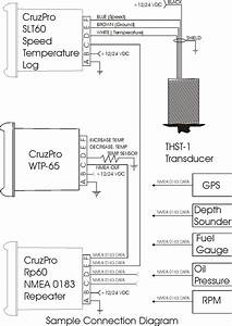 32 Electric Temperature Gauge Wiring Diagram