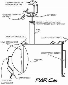 The Par64 Is A Low Cost  Versatile Luminaire Designed For