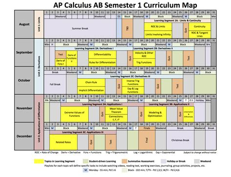 careening towards my curriculum maps reflections of a