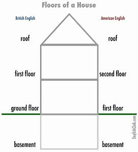 Vocabulary floors of a house englishclub for What is the difference between floor and ground