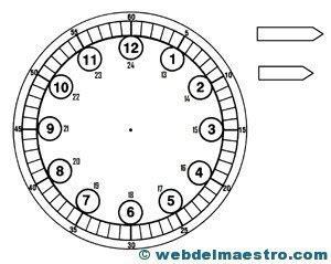 relojes para aprender la hora web maestro