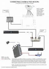 12v Plug Wiring Diagram Of Tv