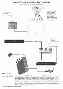 directv wiring diagram free wiring diagram With direct tv receiver wiring