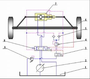Schematic Diagram Of Steering Hydraulic System  1