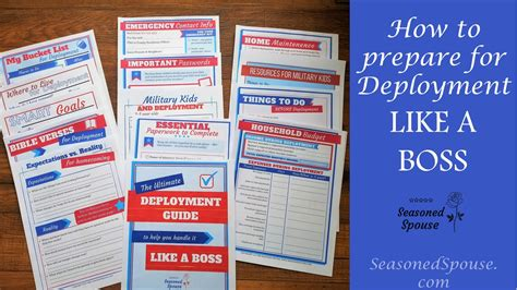 pre deployment checklist for military spouses the seasoned spouse