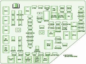 2014 Buick Enclave Fuse Box Diagram  U2013 Auto Fuse Box Diagram