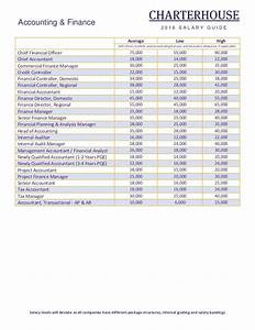 Charterhouse 2016 Salary Guide For All Sectors In The